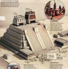 Walt Disney World History – Travel Back in Time – Viral Gossip Historical Architecture, Ancient Architecture, Aztec Architecture, Aztec Empire, Aztec Culture, Aztec Art, Ancient Mysteries, Environment Concept Art, Arte Popular