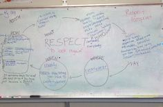 Respect Workshop for teens - This document outlines a workshop for grades 5-12 about respect (~1-2 hours, depending what extra activities you want to do and how old the kids are).