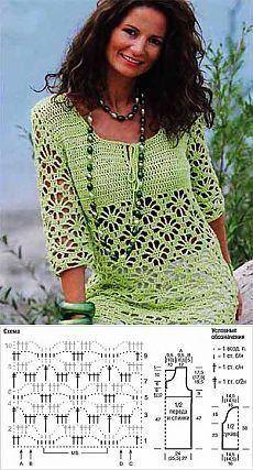 Fabulous Crochet a Little Black Crochet Dress Ideas. Georgeous Crochet a Little Black Crochet Dress Ideas. Gilet Crochet, Crochet Cardigan Pattern, Crochet Tunic, Crochet Clothes, Easy Crochet, Knit Crochet, Crochet Chart, Crochet Stitches, Crochet Hooks