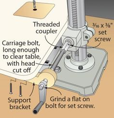 After adding an auxiliary tabletop to my benchtop drill press, the new top prevented the table-elevation crank from turning. Here's how I worked around the problem. Woodworking Drill Press, Woodworking Workbench, Woodworking Workshop, Easy Woodworking Projects, Woodworking Shop, Workbench Plans, Popular Woodworking, Woodworking Videos, Drill Press Stand