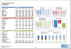 financial dashboard excel template