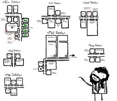 Industry Layout suggestions for various industries. Dwarf Fortress, Trending Memes, Funny Jokes, Infographics, Videogames, Minecraft, Nerd, Gaming, Layout