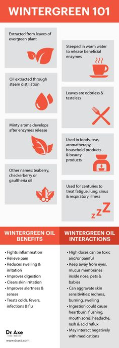 91 best essential oil images on pinterest young living oils young wintergreen oil relieves muscles flus poor digestion fandeluxe Image collections
