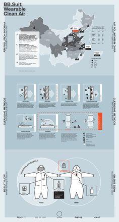 BB Suit 2 by ByBorre and Eva de Laat infographic