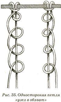 Макраме - узелковое плетение: уроки плетения макраме, плетение узлов: простые узлы