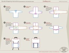Follow these steps to fold your clothes & have the most space in your suitcase! (#TravelTip via: @Niki Mathews)