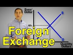 Youtube lectures for Macroeconomics by topic - YouTube