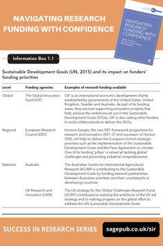 Navigating Research Funding with Confidence Economic Development, Sustainable Development, Charity Fund, Research Methods, Global Economy, Graduate School, Priorities, Regional, Case Study
