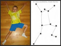 How cool is this? Kids can have fun creating interesting constellation shapes. You can do this by taking photos of the kids sprawled out on the floor, printing the photos, and giving them a piece of thin white paper or tracing paper to place their stars on key places on their bodies, like the example (a bright window will allow the photo to show through the paper). Or, you could use a giant roll of paper and place the stars around the kids while they remain in position on the floor. Either…