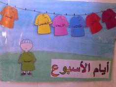 Jours de la semaine en français et en arabe, TPS /PS Teaching Methods, Teaching Aids, Kindergarten Classroom Setup, Learn Arabic Alphabet, Arabic Lessons, School Displays, Learning Arabic, Teaching French, Islamic Studies