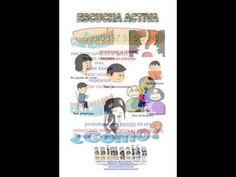 Escucha activa. Habilidades Sociales. Curso a distancia Animador en Dinamica de Grupos http://animacion.synthasite.com/animador-especialista-en-dinamica-de-grupos.php
