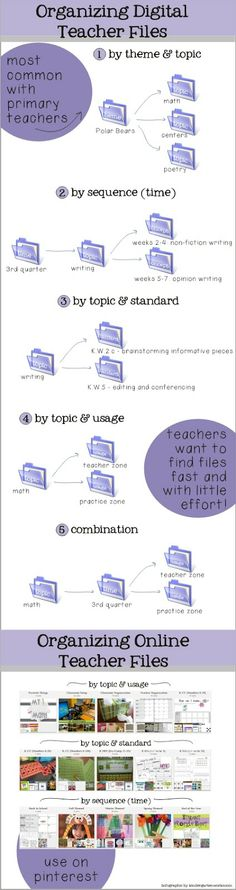 Teaching Blog Addict: What's Your Style for Organizing Digital Files?