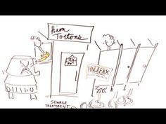 "Shows the different responsibilities of the levels of government (video) - Whiteboard animation says, "" crap"" explains layers of complexity of the systems 3rd Grade Social Studies, Social Studies Activities, Teaching Social Studies, Political Science, Social Science, Canadian Law, Levels Of Government, Classroom Helpers, Starting School"