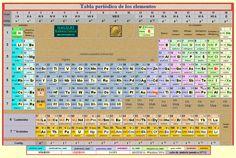 18 best tabla periodica completa images on pinterest print tabla periodica completa pdf tabla periodica pdf numeros de oxidacion tabla periodica completa pdf urtaz Choice Image