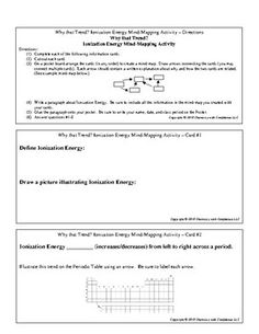Periodic table unit lesson plans periodic table unit pinterest why that trend ionization energy mind mapping urtaz Image collections