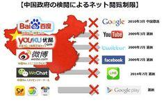 Weibo Japan「中国政府の検閲によるネット閲覧制限」
