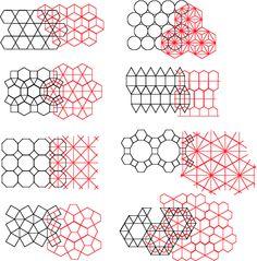 Dual tesselations