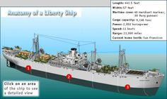 Liberty Ship - they continued in service as merchant vessels long after the Second World War. Area 3, Merchant Marine, Navy Ships, Model Ships, Water Crafts, Fishing Boats, World War Ii, Liberty, Sailing