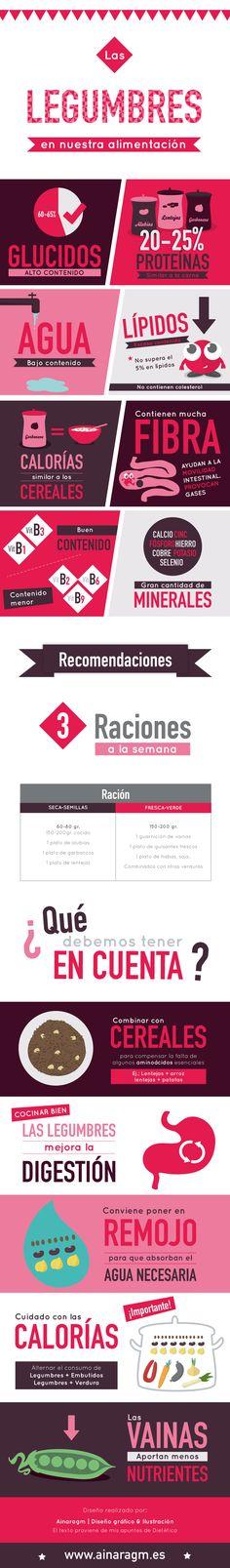 Infografía sobre las propiedades de las legumbres en nuestra alimentación #dieta #dietetica #alimentacion #equilibrio #salud #diseno #ilustracion #infografia