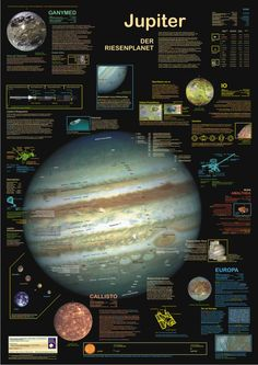 Jupiter - the giant planet