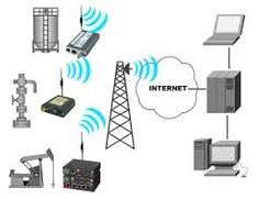 Bentek Systems is an authorized Telus Mobility Dealer and offers a complete supply and service for cellular data communications.