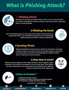 Phishing attack: Phishing is a kind of social engineering attack that are meant to steal user data, that includes credit card numbers and login credentials. Engineering Science, Computer Engineering, Data Science, Computer Science, Hacking Books, Learn Hacking, Basic Computer Programming, Pc Hp, Cyber Security Awareness