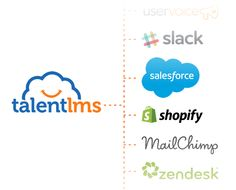 Features of TalentLMS, the best LMS cloud software - TalentLMS