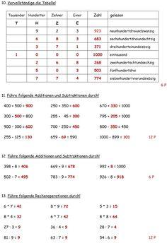 Klassenarbeit zu Zahlenraum bis 1000 Chart, Learning, Words, School, Free Stuff, Petra, Karma, Journal, Diy