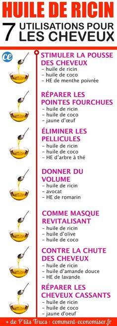 Les 7 Meilleures Utilisations De l'Huile de Ricin Pour Vos CHEVEUX. Castor oil has incredible uses for hair! presents here the 7 best uses for your hair to enjoy all its benefits. Castor Oil Uses, Oil For Hair Loss, Hair Specialist, Hair Growth Oil, Hair Loss Treatment, Afro Hairstyles, Hair Oil, Healthy Hair, Natural Remedies
