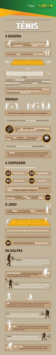Tênis — Portal Brasil 2016