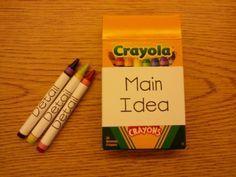Teaching main idea and details. Teaching main idea and details. First Grade Writing, Third Grade Reading, Second Grade, Grade 3, Teaching Main Idea, Teaching Writing, Teaching Ideas, Student Teaching, Teaching Resources