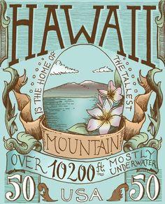 スマホの壁紙やチラシの素材、WEB素材など使い方色々。Vintageなハワイのポスターを集めてみました。