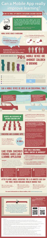 ¿Puede una APP mejorar el aprendizaje? #infografia