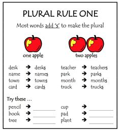 Spelling Rules: plural nouns – Bits 'n Pieces Spelling Rules, Spelling Activities, Spelling And Grammar, Grammar Lessons, Grammar Rules, Spelling Dictionary, Grammar Posters, Listening Activities, Writing Lessons