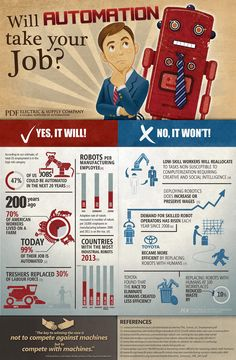 Could A Robot Ever Take Your Job? Infographic