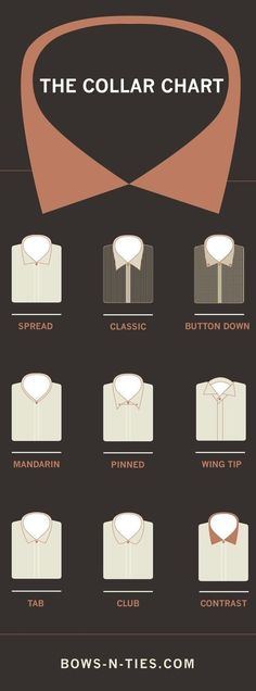 A guide to different shirt collar styles.