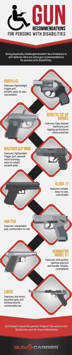 Here's a decent list of gun recommendations for our physically-challenged brothers. Everyone, especially those who are an easy target for abuse, has the right to protect themselves from those who mean them harm. | https://guncarrier.com/gun-recommendations-persons-disabilities/