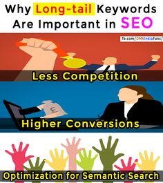 Long-Tail Keywords are very Important for SEO these days. Because they provide us the chance to know the real reason for which particular search happens.