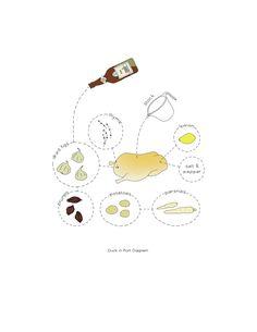 Recipe Poster by Johanna Kindvall - #illustratedrecipe