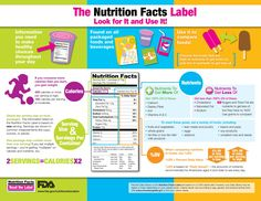 The Read the Label Youth Outreach Campaign includes fun tips and activities that help kids (ages 9 to 13) understand and use the Nutrition Facts Label to make healthy food choices.  #foodlabels