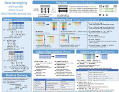 #CheatSheets for #MachineLearning Engineers #BigData #MachineLearning #Pandas #Python