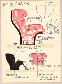 Joe Colombo; Sketch for Elda Chair, 1960s.