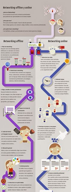 Capacity: Palabras con voz...: Interesante Infografía y Vídeo: Trabaja tu Networking en la búsqueda de empleo,relaciones profesionales..