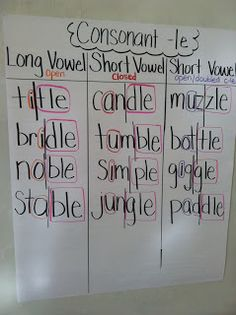 Consonant -le lesson, stories, and anchor chart. Good for spelling sort.