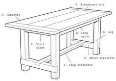 Build This Rustic Farmhouse Table  - PopularMechanics.com