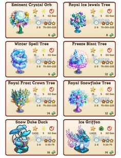 Nel Market del 19/12/2016 tempo stimato per la lettura di questo articolo 1 minuti  Nel Market  Eminent Crystal Orb Tree  6 Cash  Royal Ice Jewels Tree  8 Cash  Winter Spell Tree  6 Cash  Freeze Blast Tree  12 Cash  Royal Frost Crown Tree  14 Cash  Royal Snowflake Tree  12 Cash  Snow Duke Duck  16 Cash  Ice Griffon  14 Cash  Ice Maiden Dream Deer  22 Cash  Magestic Royal Ice Pegacorn  30 Cash  Luminous White Unicorn  30 Cash  Snow Queen Gnomette  12 Cash  Ice Guard Troll  12 Cash  Royal Dog…