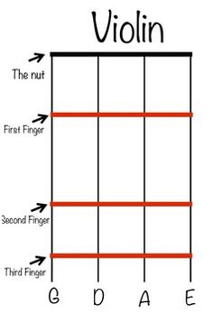photograph regarding Violin Finger Chart Printable named violin fingering chart