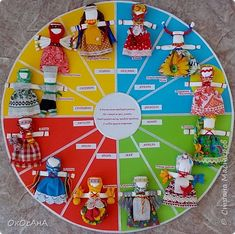 College Crafts, Spring Crafts For Kids, Templates, Traditional, Dolls, Holiday Decor, Children, Christmas Tree, Creative