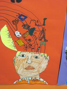 Lines, Dots, and Doodles: What's in Your Brain? (Portraits), 3rd Grade