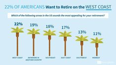 Nearly 80% of Americans Overlook This Crucial Factor When Planning Their Retirement, Survey Finds | GOBankingRates